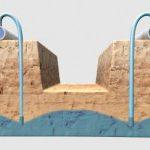 Odwadnianie terenu - system igłofiltrowy